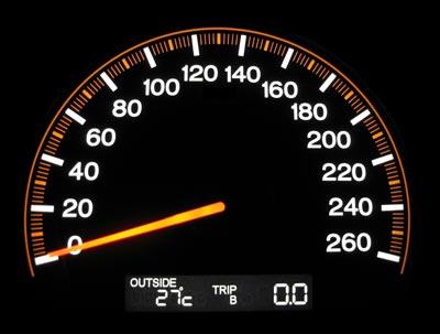 Forex speedometer